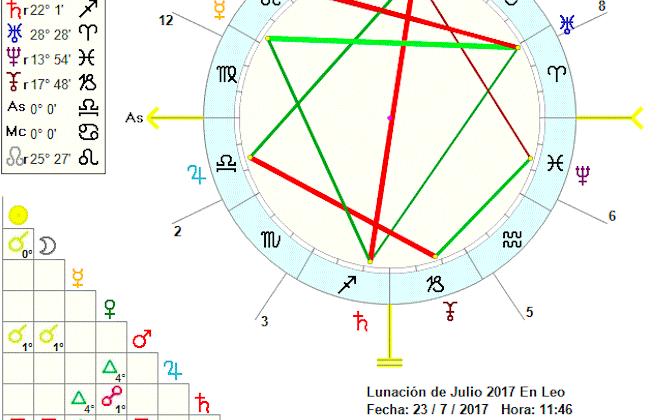 Captura de pantalla 2017-08-01 a la(s) 17.21.53